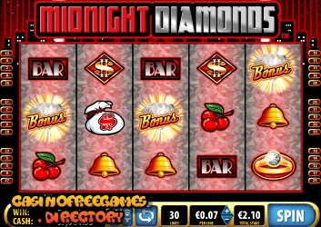 Игровой автомат Vegas Hits — Играйте в бесплатный онлайн-слот от Bally