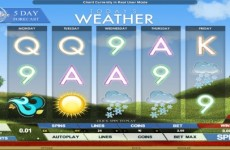 todays-weather-slot