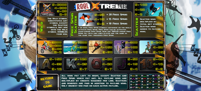 Reel X Treme Slot playtable